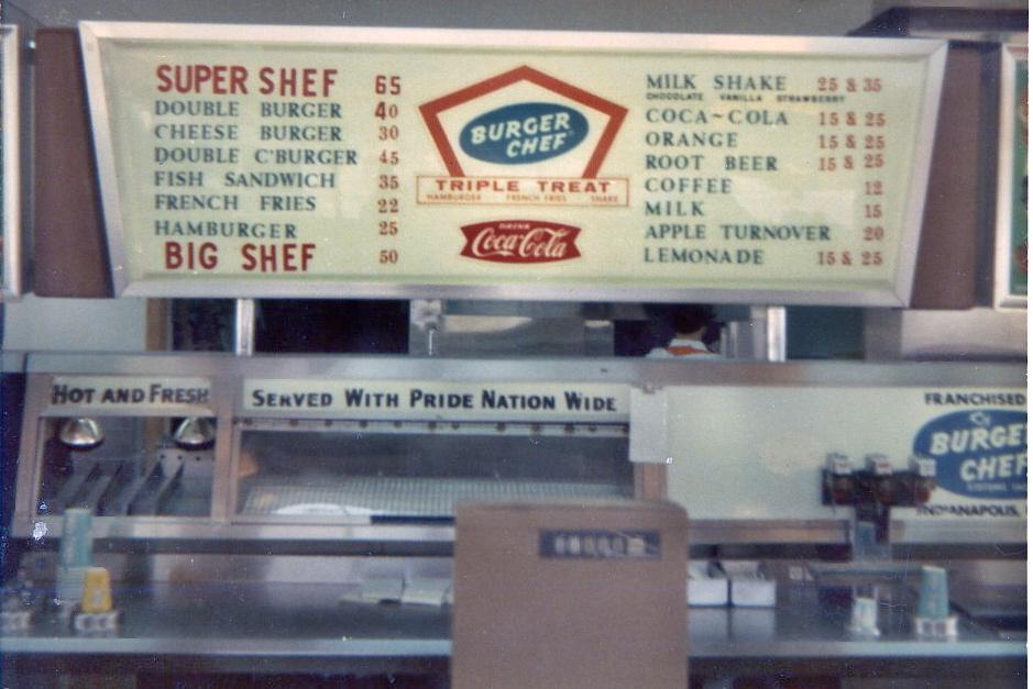 Fast Food Chain Signature Burger Names